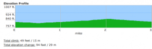 Apple_Stomp_elevation_profile